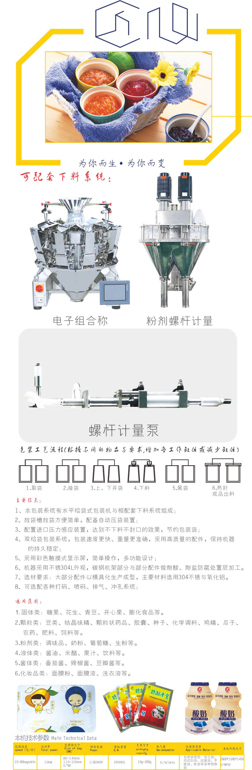QYC-140S_2